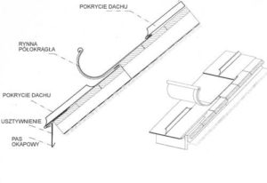 ekro systemy rynnowe, pokrycia i ozdoby dachowe